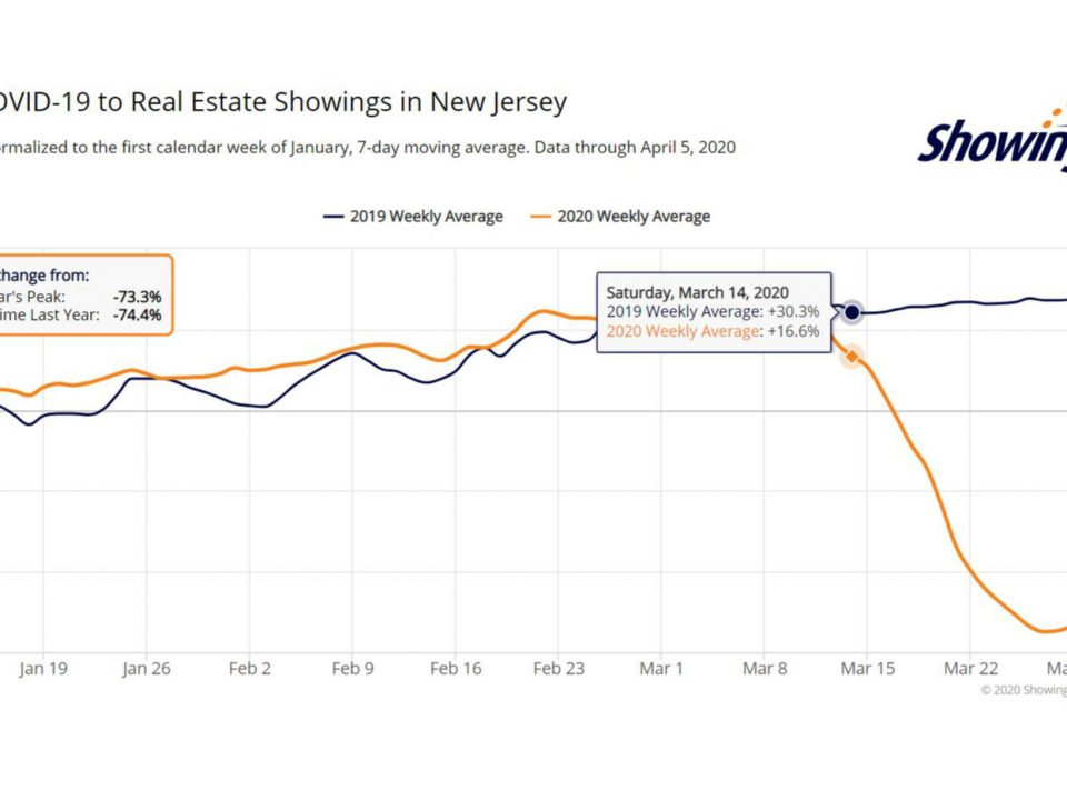 strong-summer-market-stanton-realtors-montclair